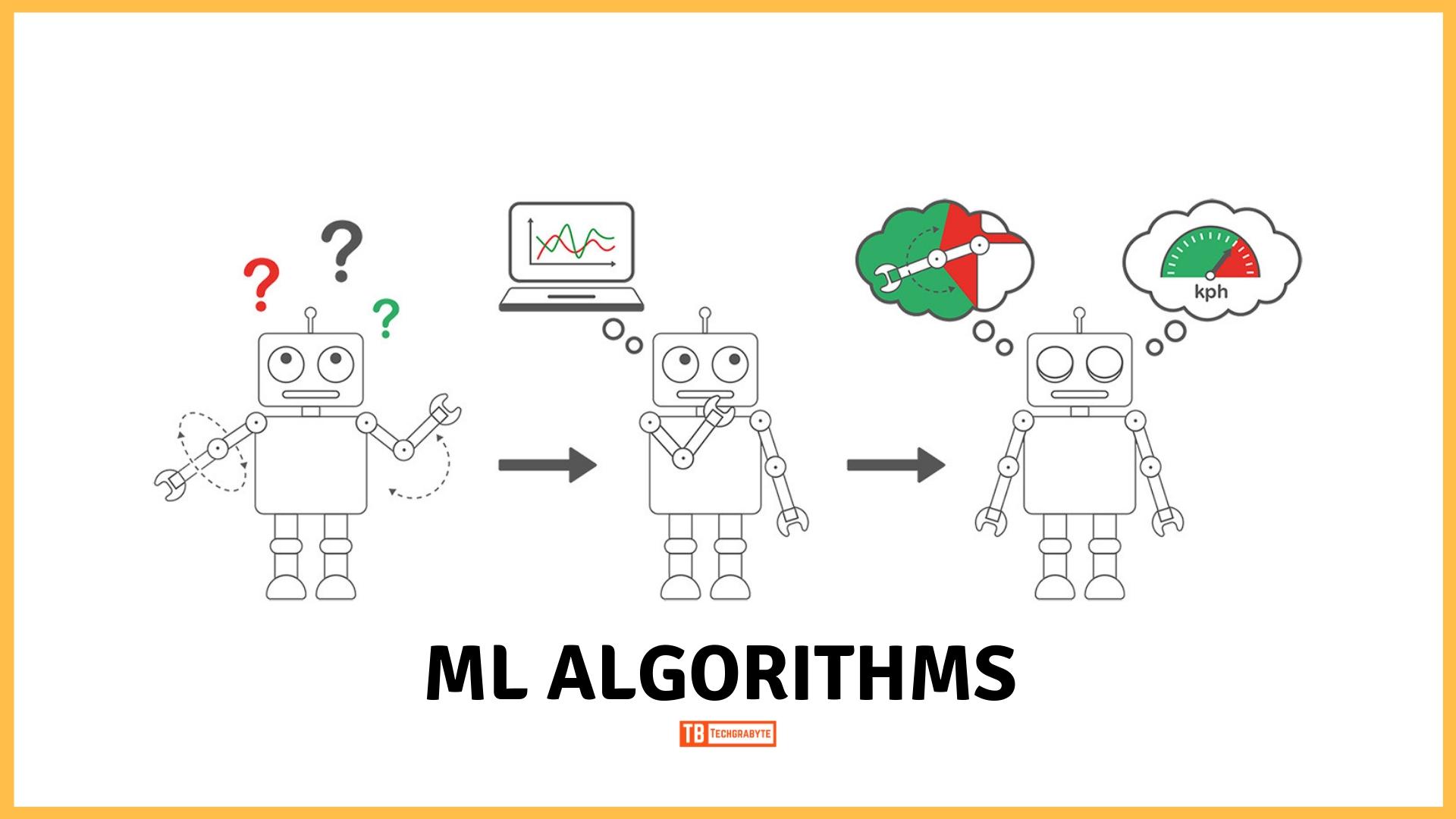 Core of ML Algorithms