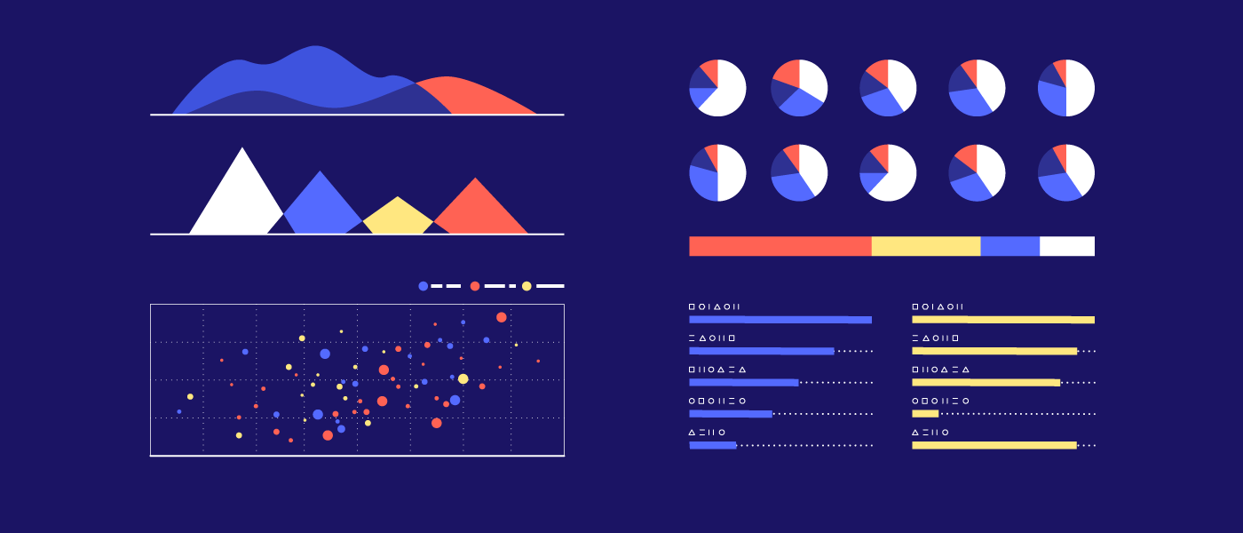 Data Visualization – How to Pick the Right Chart Type?