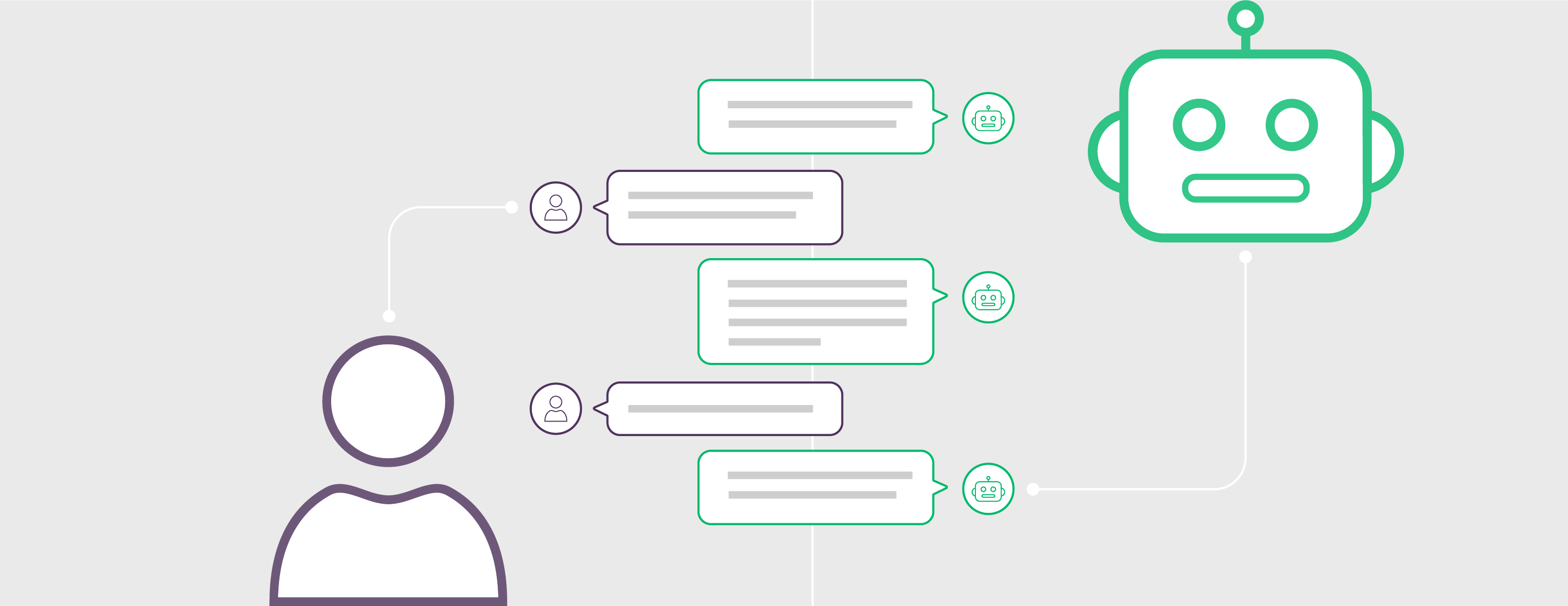 What Are Conversational Bots ?